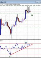 Double in a Day EA Free Forex Signals 22 February 2017