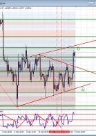 Double in a Day Forex analysis for the DIAD Entries Course 24 February